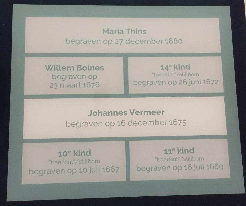 Informationstafel zum Inhalt des Familiengrabs von Maria Thins bzw. Johannes Vermeer in der Oude Kerk in Delft