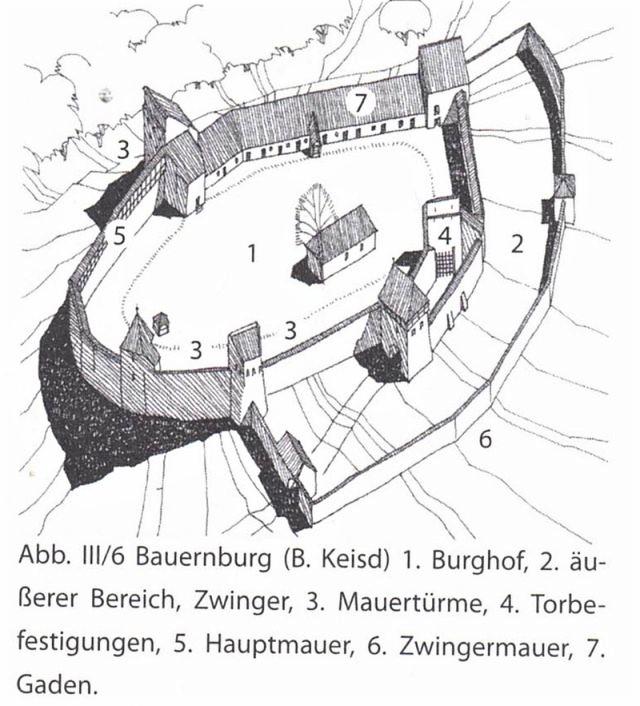 Skizze der Bauernburg von Keisd