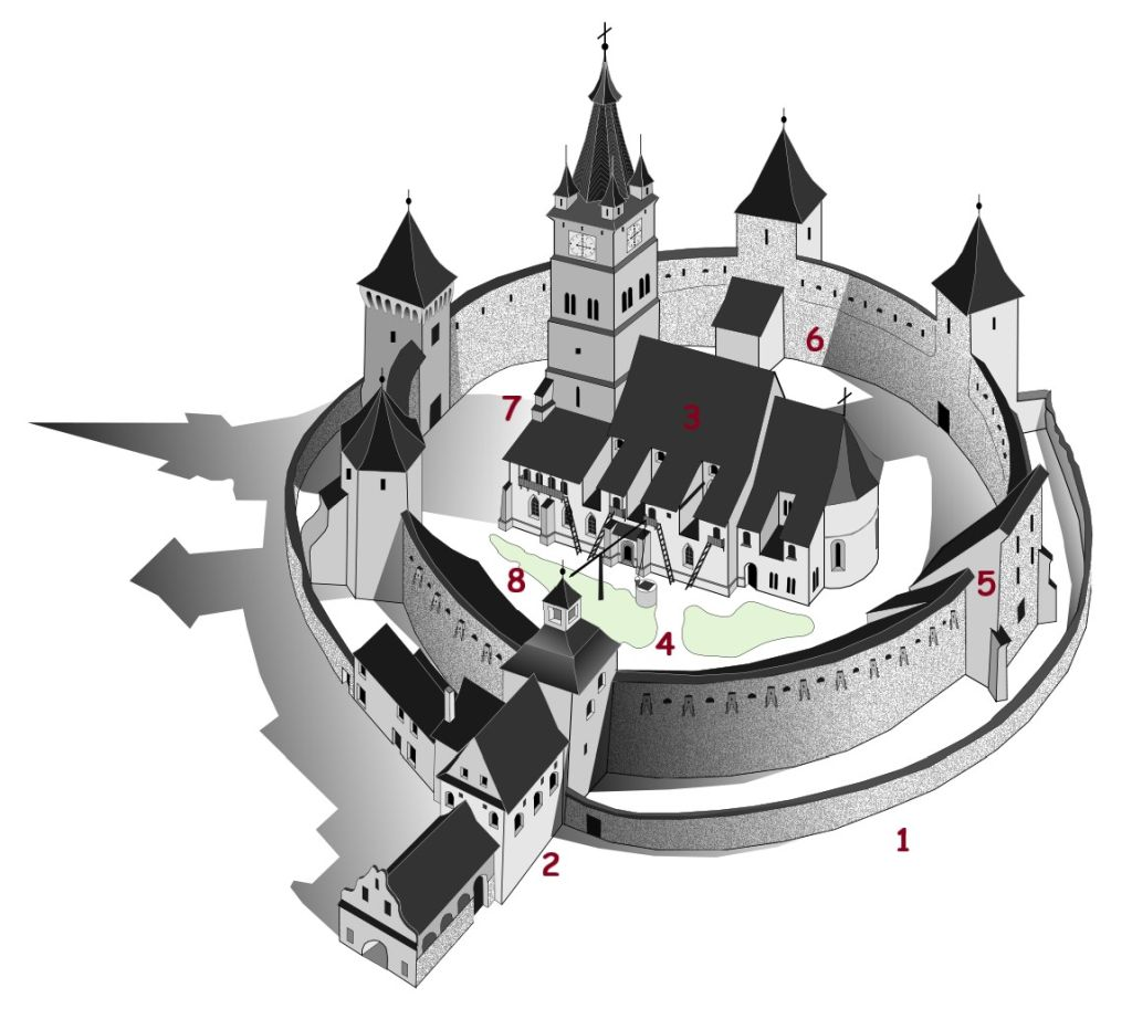 Plan Kirchenburg von Honigberg, Harman, Siebenbuergen