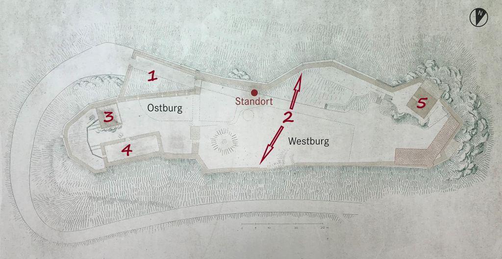 Plan Yburg